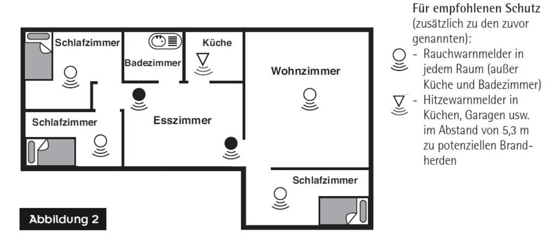 rauchmelder in der kche gallery of die alarmierte. Black Bedroom Furniture Sets. Home Design Ideas